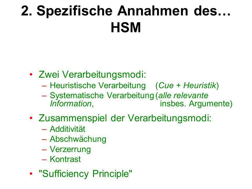 2. Spezifische Annahmen des… HSM Zwei Verarbeitungsmodi: –Heuristische Verarbeitung(Cue + Heuristik) –Systematische Verarbeitung(alle relevante Inform