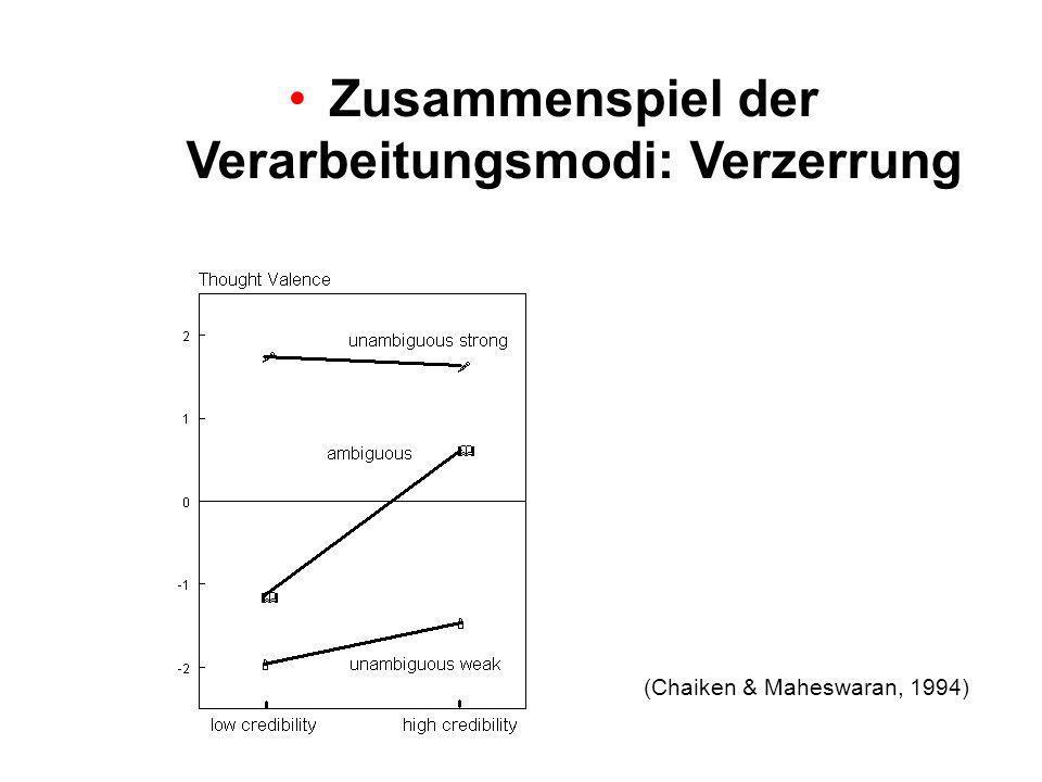 Zusammenspiel der Verarbeitungsmodi: Verzerrung (Chaiken & Maheswaran, 1994)