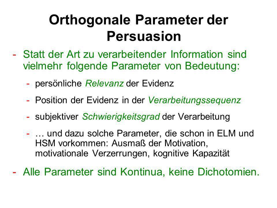 Orthogonale Parameter der Persuasion -Statt der Art zu verarbeitender Information sind vielmehr folgende Parameter von Bedeutung: -persönliche Relevanz der Evidenz -Position der Evidenz in der Verarbeitungssequenz -subjektiver Schwierigkeitsgrad der Verarbeitung -… und dazu solche Parameter, die schon in ELM und HSM vorkommen: Ausmaß der Motivation, motivationale Verzerrungen, kognitive Kapazität -Alle Parameter sind Kontinua, keine Dichotomien.