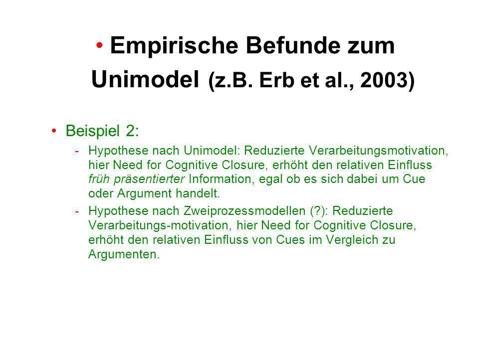 Beispiel 2: -Hypothese nach Unimodel: Reduzierte Verarbeitungsmotivation, hier Need for Cognitive Closure, erhöht den relativen Einfluss früh präsentierter Information, egal ob es sich dabei um Cue oder Argument handelt.