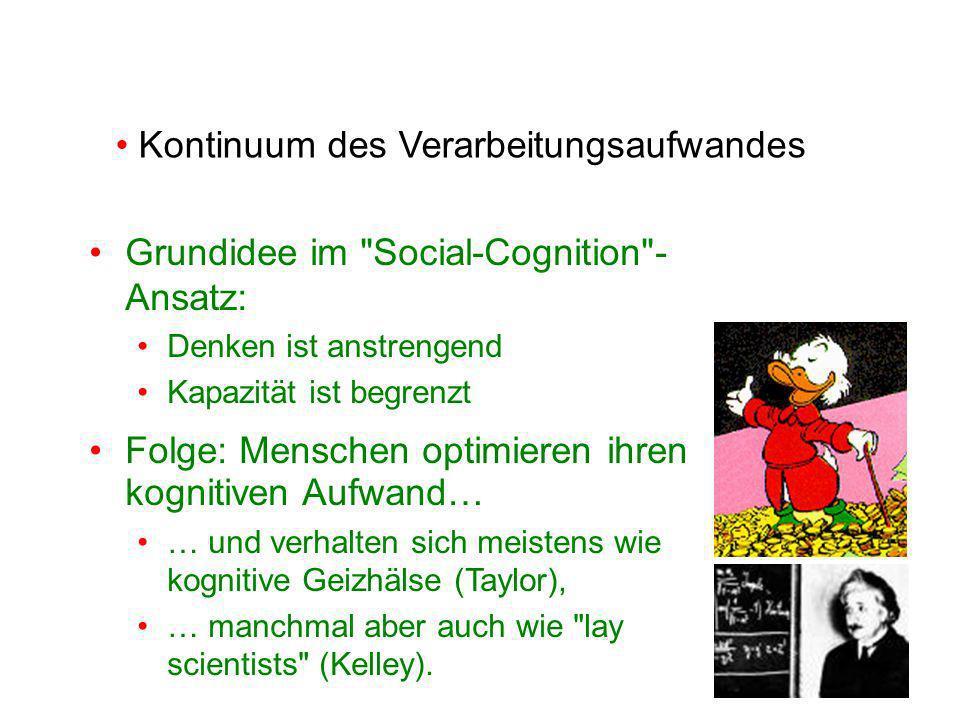 Kontinuum des Verarbeitungsaufwandes Grundidee im Social-Cognition - Ansatz: Denken ist anstrengend Kapazität ist begrenzt Folge: Menschen optimieren ihren kognitiven Aufwand… … und verhalten sich meistens wie kognitive Geizhälse (Taylor), … manchmal aber auch wie lay scientists (Kelley).