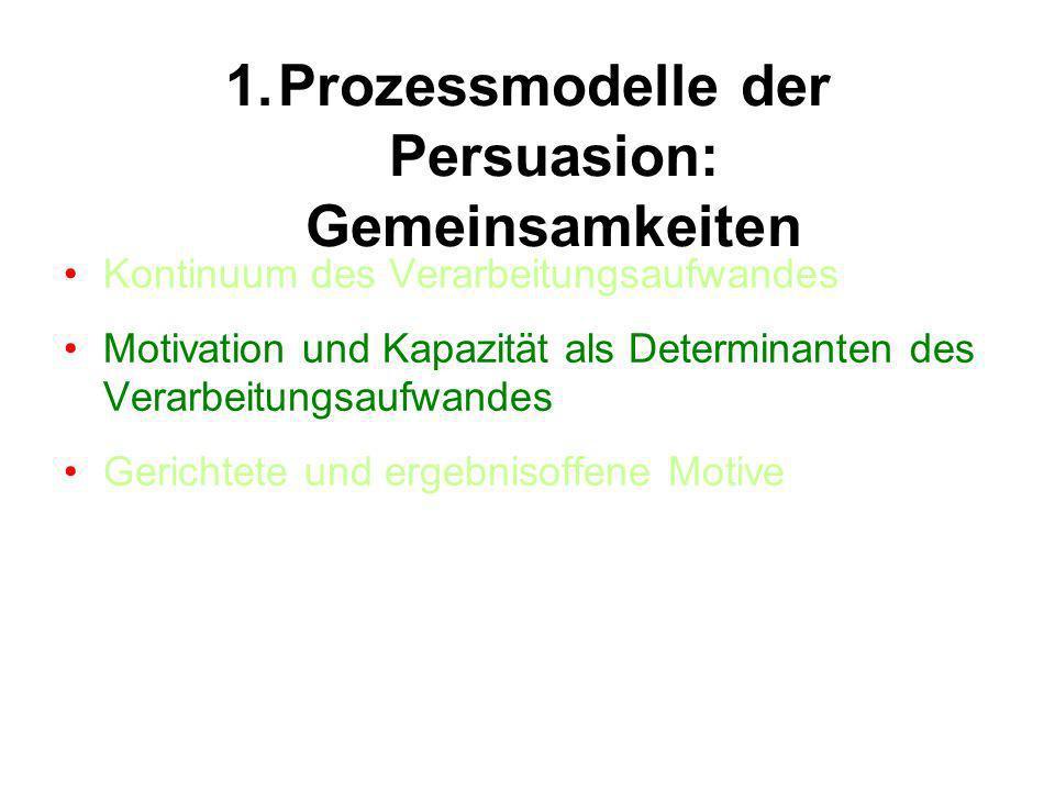 1.Prozessmodelle der Persuasion: Gemeinsamkeiten Kontinuum des Verarbeitungsaufwandes Motivation und Kapazität als Determinanten des Verarbeitungsaufwandes Gerichtete und ergebnisoffene Motive