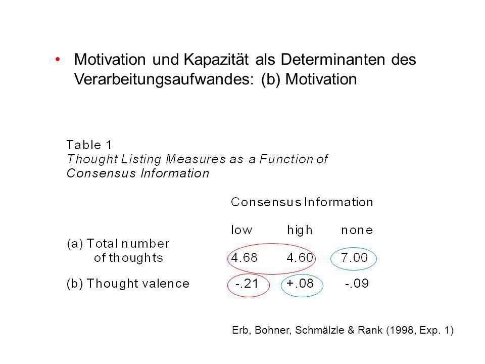 Motivation und Kapazität als Determinanten des Verarbeitungsaufwandes: (b) Motivation Erb, Bohner, Schmälzle & Rank (1998, Exp.