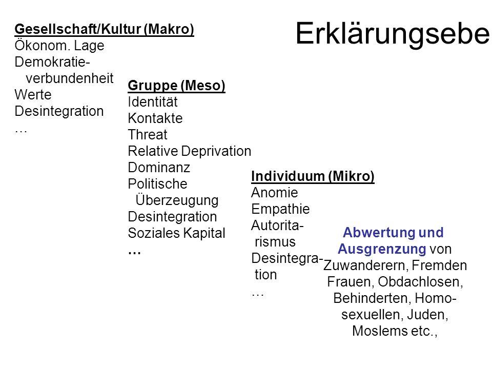 Erklärungsebenen Abwertung und Ausgrenzung von Zuwanderern, Fremden Frauen, Obdachlosen, Behinderten, Homo- sexuellen, Juden, Moslems etc., Individuum
