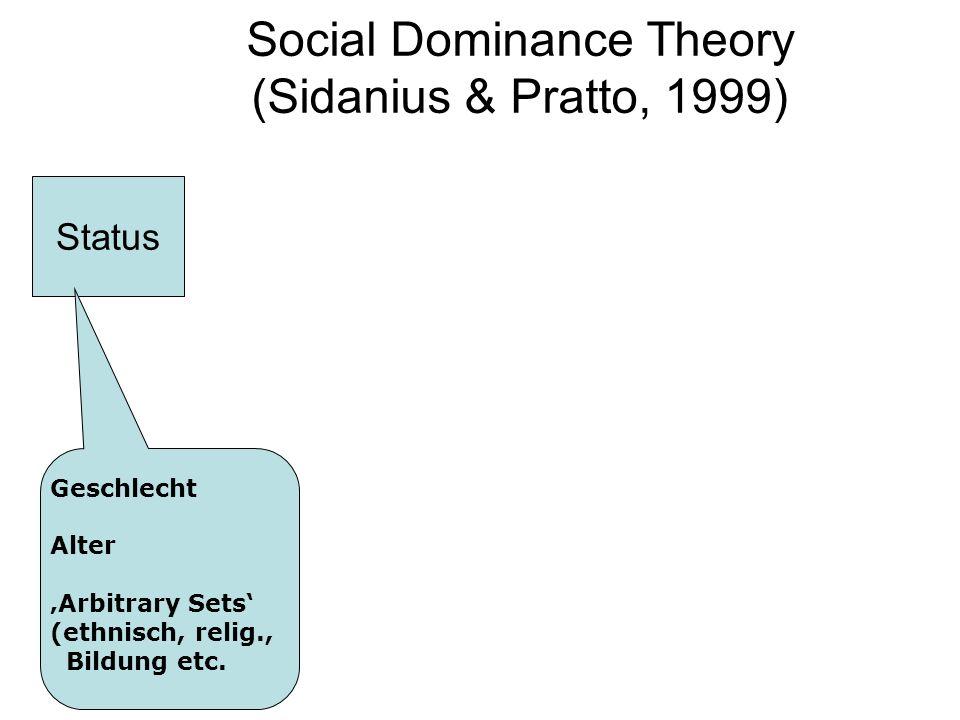 Social Dominance Theory (Sidanius & Pratto, 1999) Status Geschlecht Alter Arbitrary Sets (ethnisch, relig., Bildung etc.