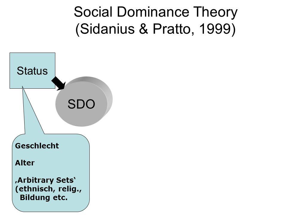 Social Dominance Theory (Sidanius & Pratto, 1999) Status SDO Geschlecht Alter Arbitrary Sets (ethnisch, relig., Bildung etc.
