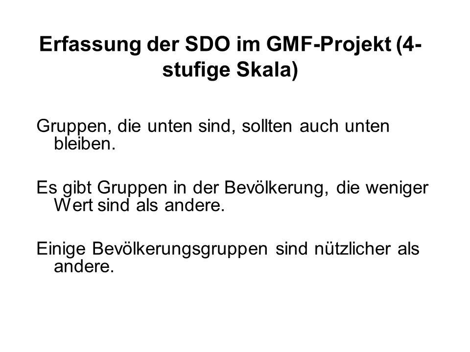 Erfassung der SDO im GMF-Projekt (4- stufige Skala) Gruppen, die unten sind, sollten auch unten bleiben. Es gibt Gruppen in der Bevölkerung, die wenig