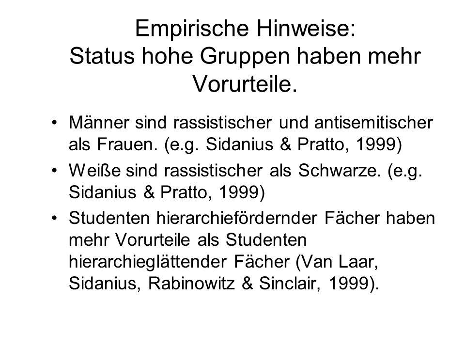 Empirische Hinweise: Status hohe Gruppen haben mehr Vorurteile. Männer sind rassistischer und antisemitischer als Frauen. (e.g. Sidanius & Pratto, 199