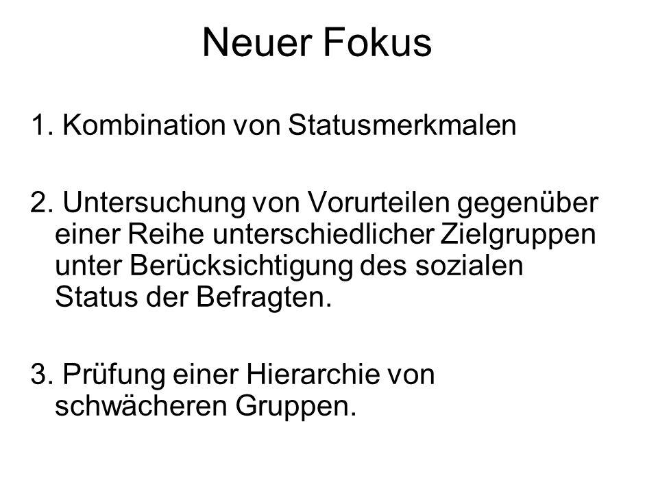 Neuer Fokus 1. Kombination von Statusmerkmalen 2. Untersuchung von Vorurteilen gegenüber einer Reihe unterschiedlicher Zielgruppen unter Berücksichtig