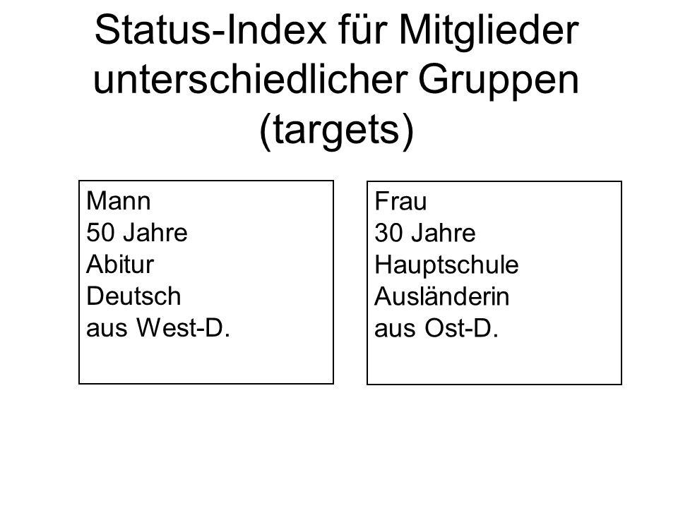 Status-Index für Mitglieder unterschiedlicher Gruppen (targets) Mann 50 Jahre Abitur Deutsch aus West-D. Frau 30 Jahre Hauptschule Ausländerin aus Ost