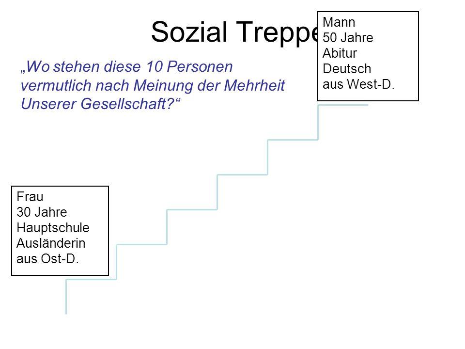 Sozial Treppe Wo stehen diese 10 Personen vermutlich nach Meinung der Mehrheit Unserer Gesellschaft? Mann 50 Jahre Abitur Deutsch aus West-D. Frau 30
