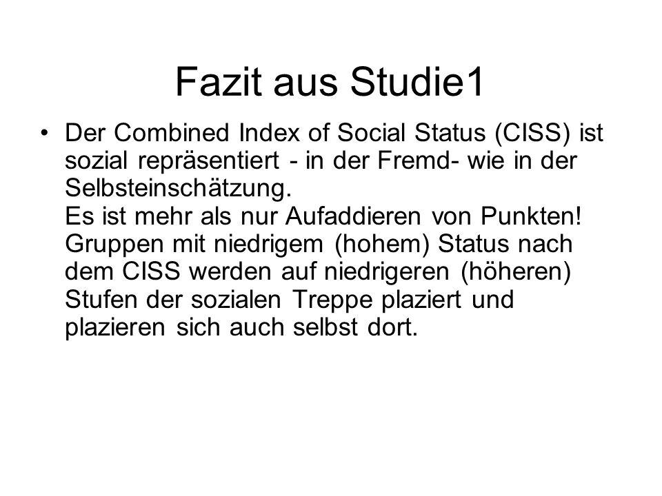 Fazit aus Studie1 Der Combined Index of Social Status (CISS) ist sozial repräsentiert - in der Fremd- wie in der Selbsteinschätzung. Es ist mehr als n