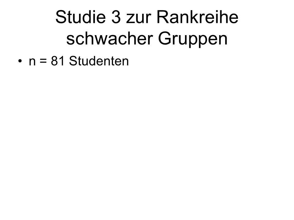 Studie 3 zur Rankreihe schwacher Gruppen n = 81 Studenten