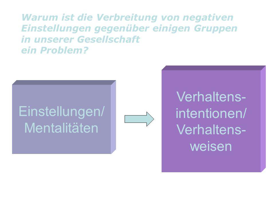 Einstellungen/ Mentalitäten Verhaltens- intentionen/ Verhaltens- weisen Warum ist die Verbreitung von negativen Einstellungen gegenüber einigen Gruppe