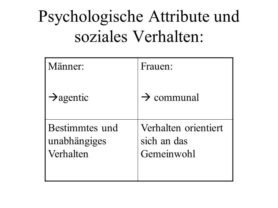 Psychologische Attribute und soziales Verhalten: Männer: agentic Frauen: communal Bestimmtes und unabhängiges Verhalten Verhalten orientiert sich an d