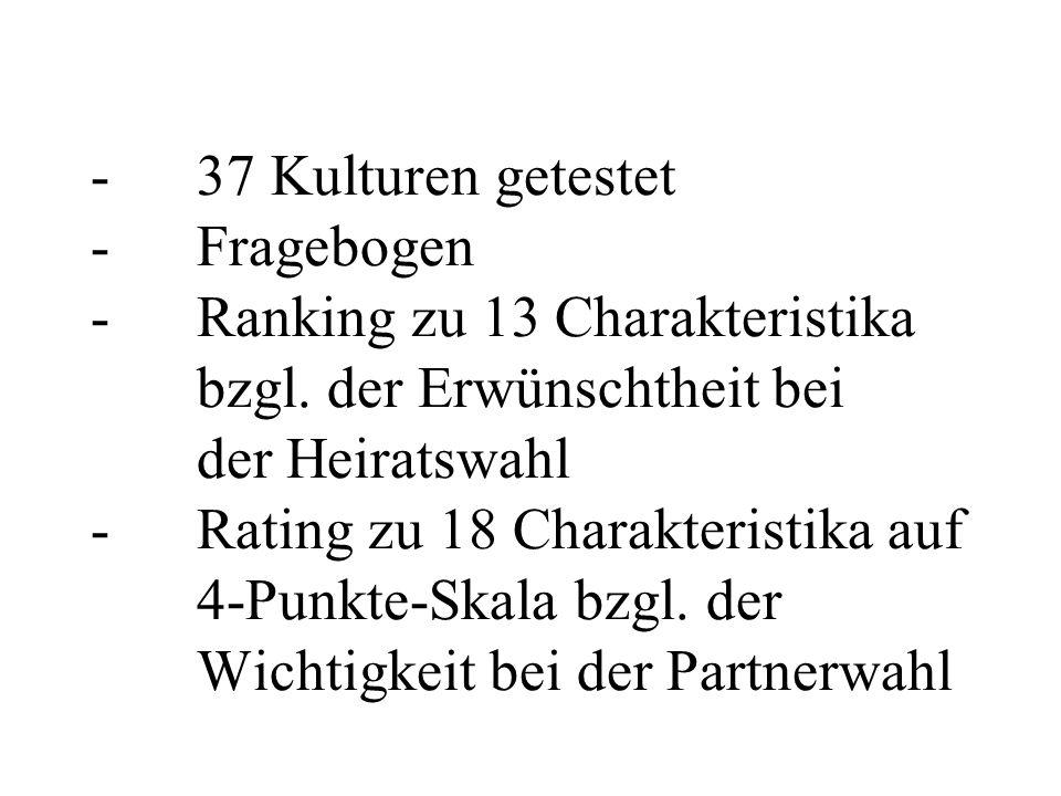 -37 Kulturen getestet -Fragebogen -Ranking zu 13 Charakteristika bzgl. der Erwünschtheit bei der Heiratswahl -Rating zu 18 Charakteristika auf 4-Punkt