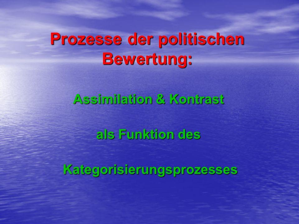 Prozesse der politischen Bewertung: Assimilation & Kontrast als Funktion des Kategorisierungsprozesses Kategorisierungsprozesses
