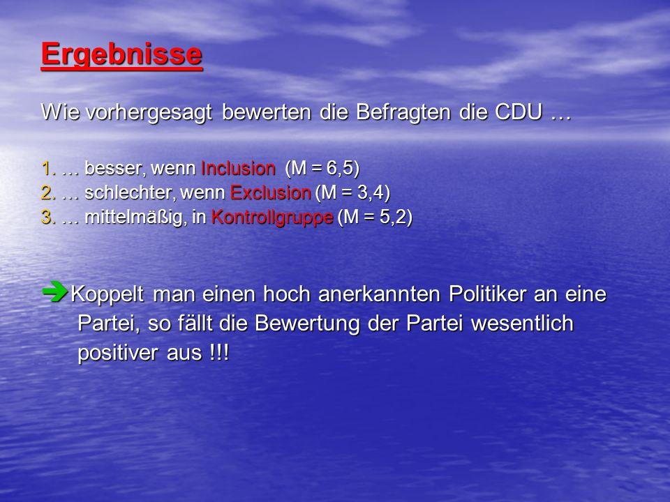Ergebnisse Wie vorhergesagt bewerten die Befragten die CDU … 1. … besser, wenn Inclusion (M = 6,5) 2. … schlechter, wenn Exclusion (M = 3,4) 3. … mitt