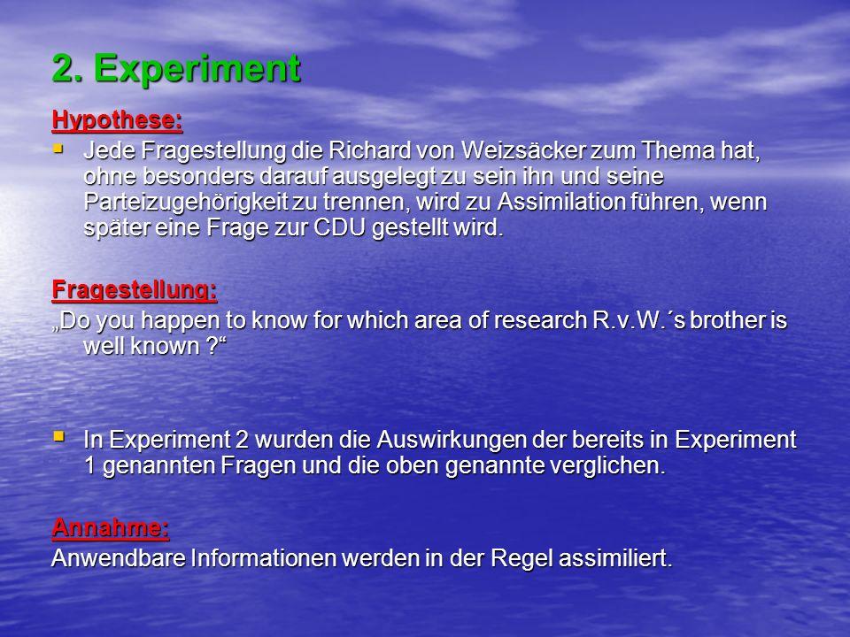 2. Experiment Hypothese: Jede Fragestellung die Richard von Weizsäcker zum Thema hat, ohne besonders darauf ausgelegt zu sein ihn und seine Parteizuge