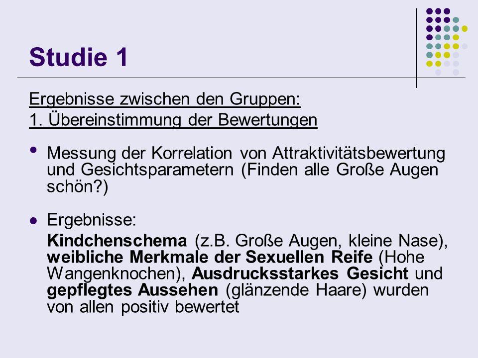 Studie 1 Ergebnisse zwischen den Gruppen: 1. Übereinstimmung der Bewertungen Messung der Korrelation von Attraktivitätsbewertung und Gesichtsparameter