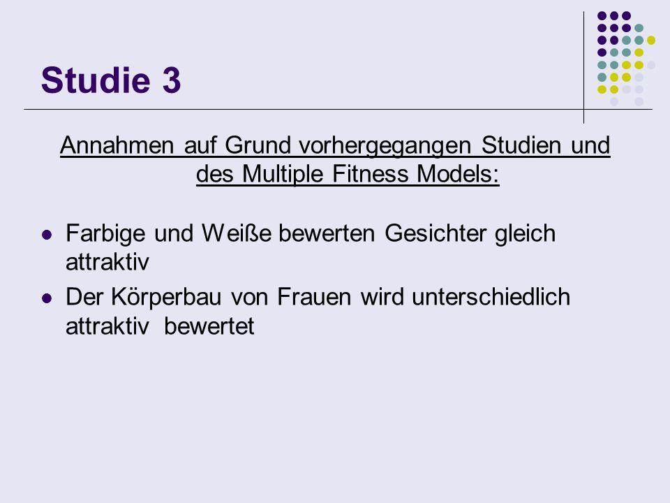 Studie 3 Annahmen auf Grund vorhergegangen Studien und des Multiple Fitness Models: Farbige und Weiße bewerten Gesichter gleich attraktiv Der Körperba