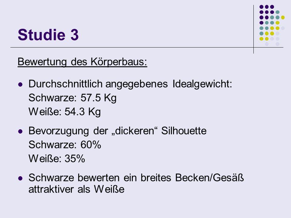 Studie 3 Bewertung des Körperbaus: Durchschnittlich angegebenes Idealgewicht: Schwarze: 57.5 Kg Weiße: 54.3 Kg Bevorzugung der dickeren Silhouette Sch