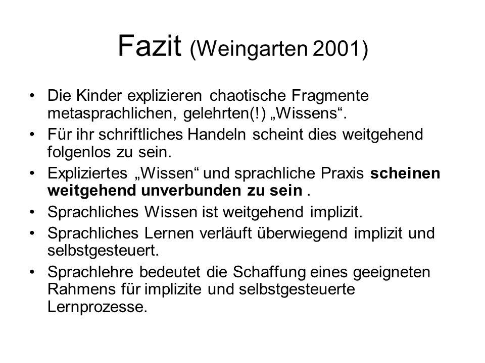 Fazit (Weingarten 2001) Die Kinder explizieren chaotische Fragmente metasprachlichen, gelehrten(!) Wissens. Für ihr schriftliches Handeln scheint dies