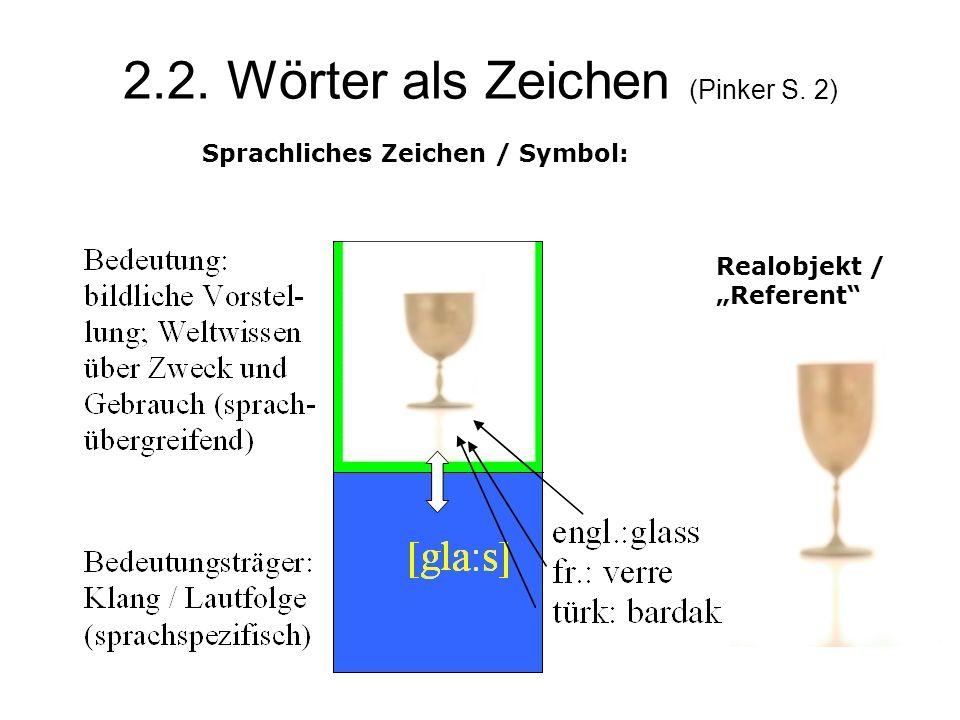 2.2. Wörter als Zeichen (Pinker S. 2) Sprachliches Zeichen / Symbol: Realobjekt / Referent