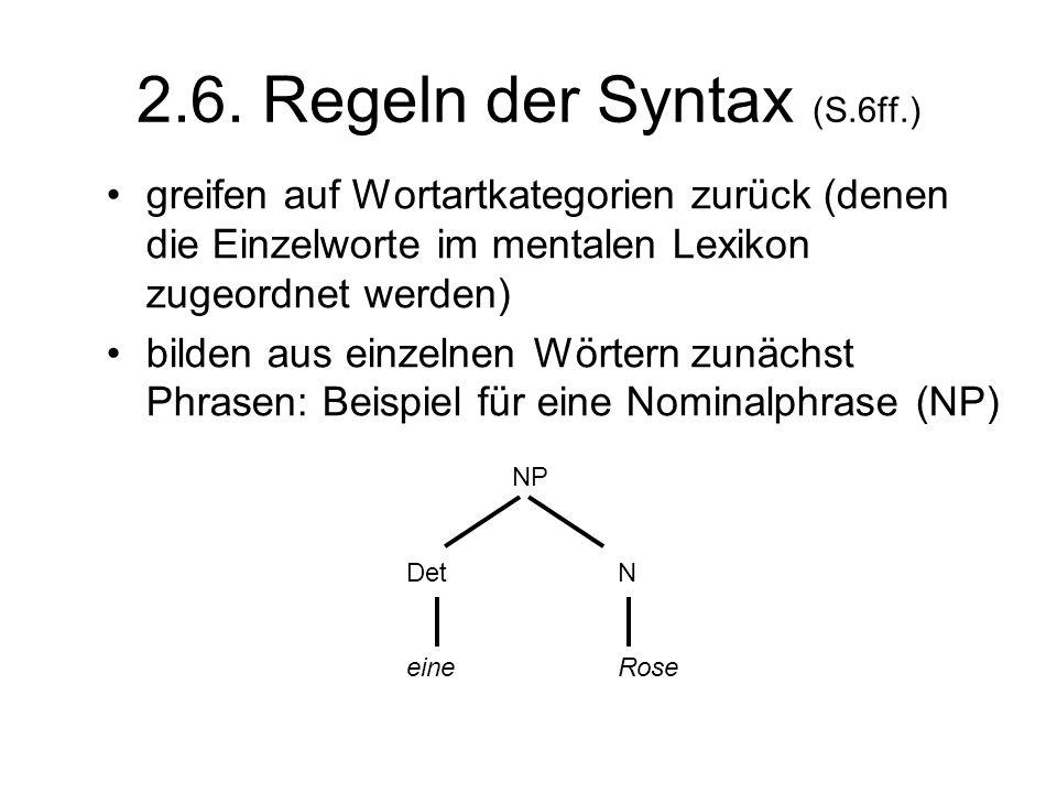 2.6. Regeln der Syntax (S.6ff.) greifen auf Wortartkategorien zurück (denen die Einzelworte im mentalen Lexikon zugeordnet werden) bilden aus einzelne