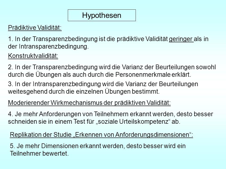 Hypothesen Prädiktive Validität: 1.