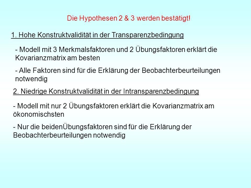 Die Hypothesen 2 & 3 werden bestätigt.1.