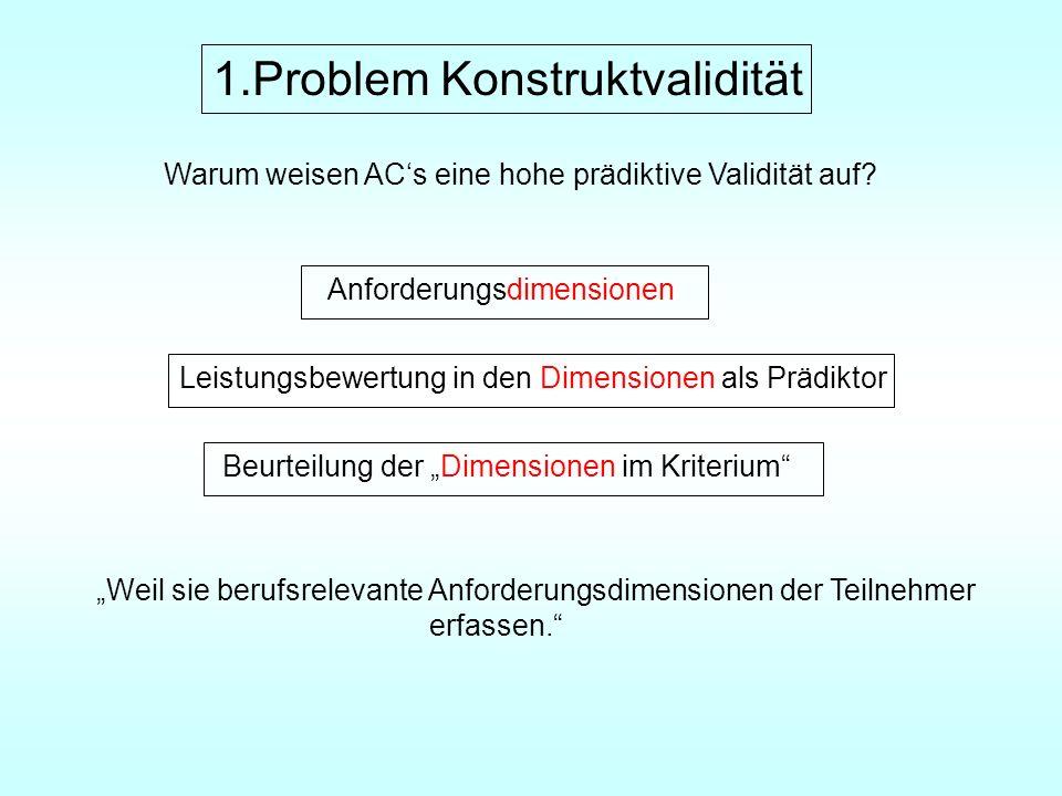 1.Problem Konstruktvalidität Warum weisen ACs eine hohe prädiktive Validität auf.