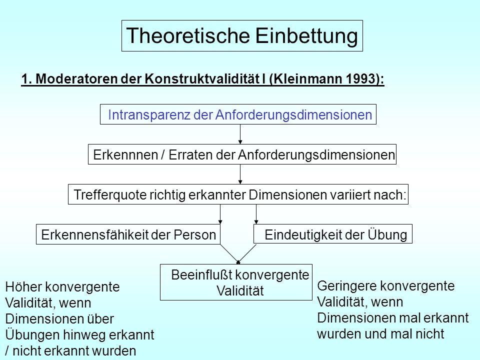 Theoretische Einbettung 1.
