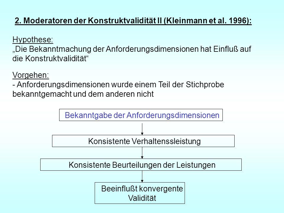 2.Moderatoren der Konstruktvalidität II (Kleinmann et al.