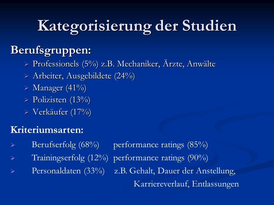 Kategorisierung der Studien Berufsgruppen: Professionels (5%) z.B. Mechaniker, Ärzte, Anwälte Professionels (5%) z.B. Mechaniker, Ärzte, Anwälte Arbei