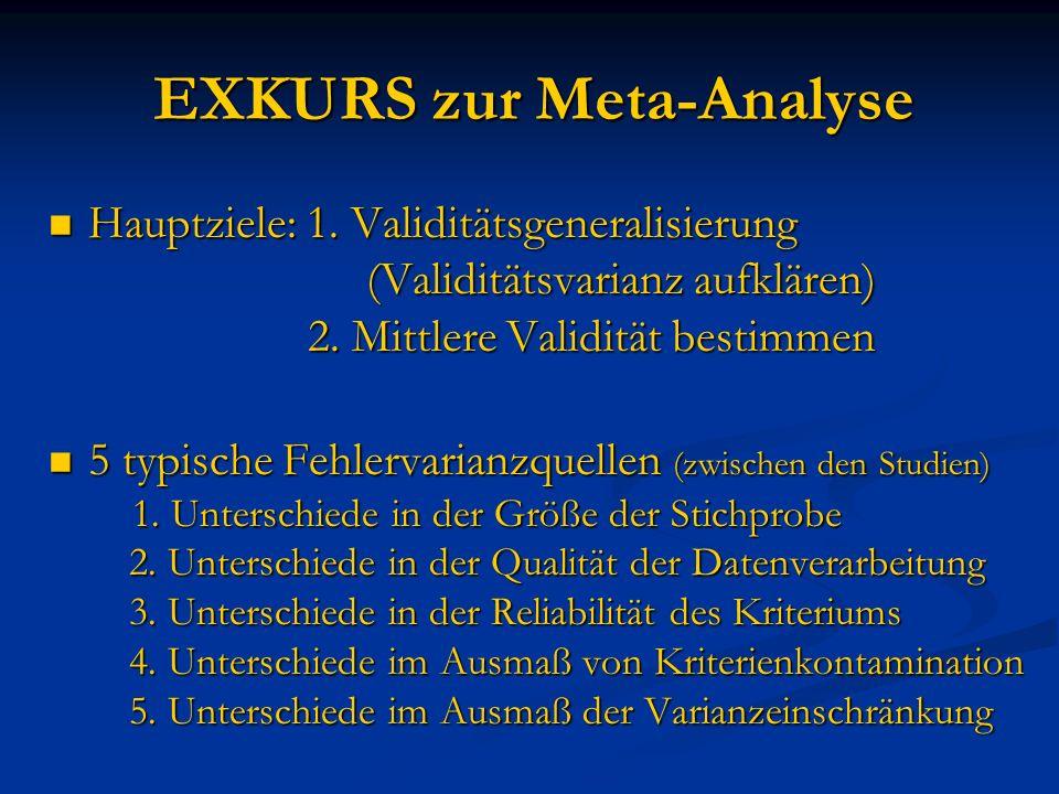 EXKURS zur Meta-Analyse Hauptziele: 1. Validitätsgeneralisierung (Validitätsvarianz aufklären) 2. Mittlere Validität bestimmen Hauptziele: 1. Validitä