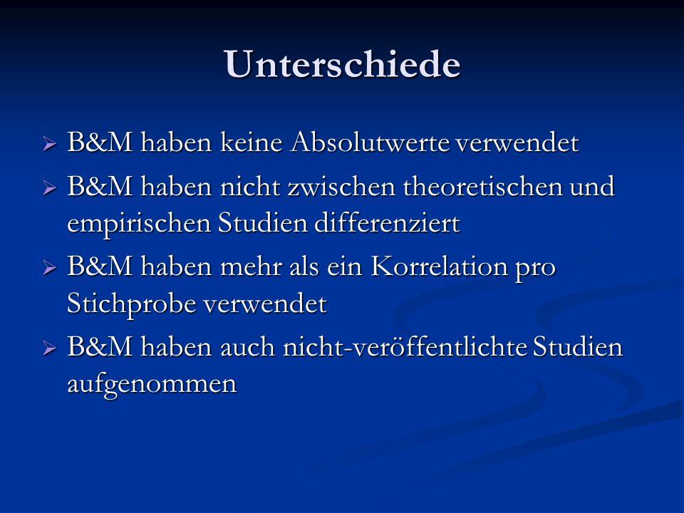 Unterschiede B&M haben keine Absolutwerte verwendet B&M haben keine Absolutwerte verwendet B&M haben nicht zwischen theoretischen und empirischen Stud