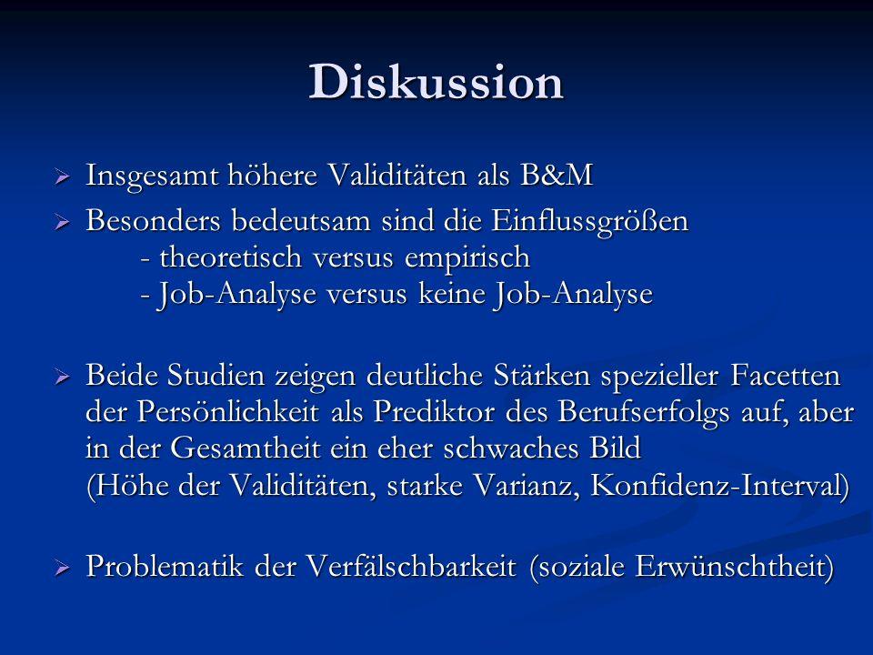 Diskussion Insgesamt höhere Validitäten als B&M Insgesamt höhere Validitäten als B&M Besonders bedeutsam sind die Einflussgrößen - theoretisch versus