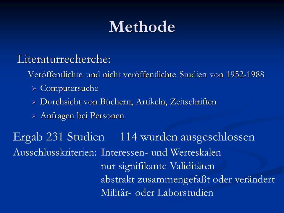 Methode Literaturrecherche: Veröffentlichte und nicht veröffentlichte Studien von 1952-1988 Computersuche Computersuche Durchsicht von Büchern, Artike