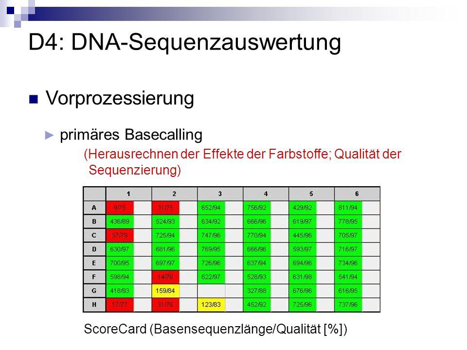D4: DNA-Sequenzauswertung primäres Basecalling (Herausrechnen der Effekte der Farbstoffe; Qualität der Sequenzierung) Vorprozessierung ScoreCard (Base