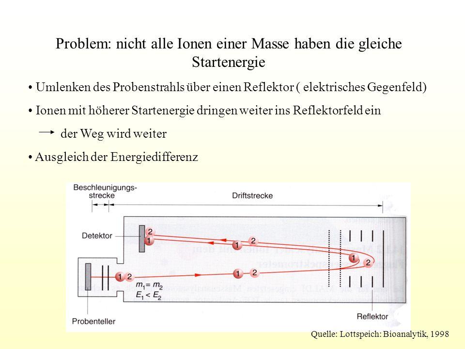 Problem: nicht alle Ionen einer Masse haben die gleiche Startenergie Umlenken des Probenstrahls über einen Reflektor ( elektrisches Gegenfeld) Ionen m