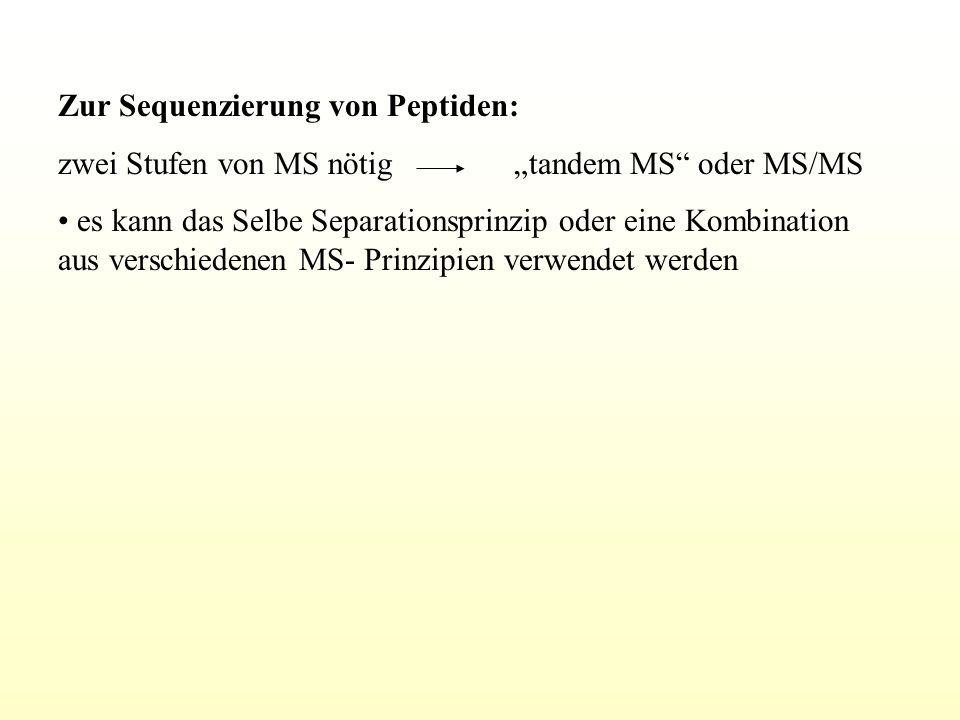 Zur Sequenzierung von Peptiden: zwei Stufen von MS nötig tandem MS oder MS/MS es kann das Selbe Separationsprinzip oder eine Kombination aus verschied
