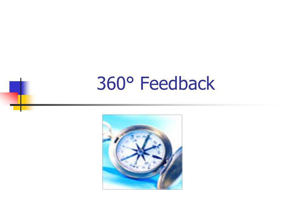 Gliederung: 360° Feedback 1.Was ist das.2.Wann/wozu wird es angewandt.