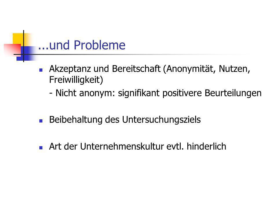 ...und Probleme Akzeptanz und Bereitschaft (Anonymität, Nutzen, Freiwilligkeit) - Nicht anonym: signifikant positivere Beurteilungen Beibehaltung des