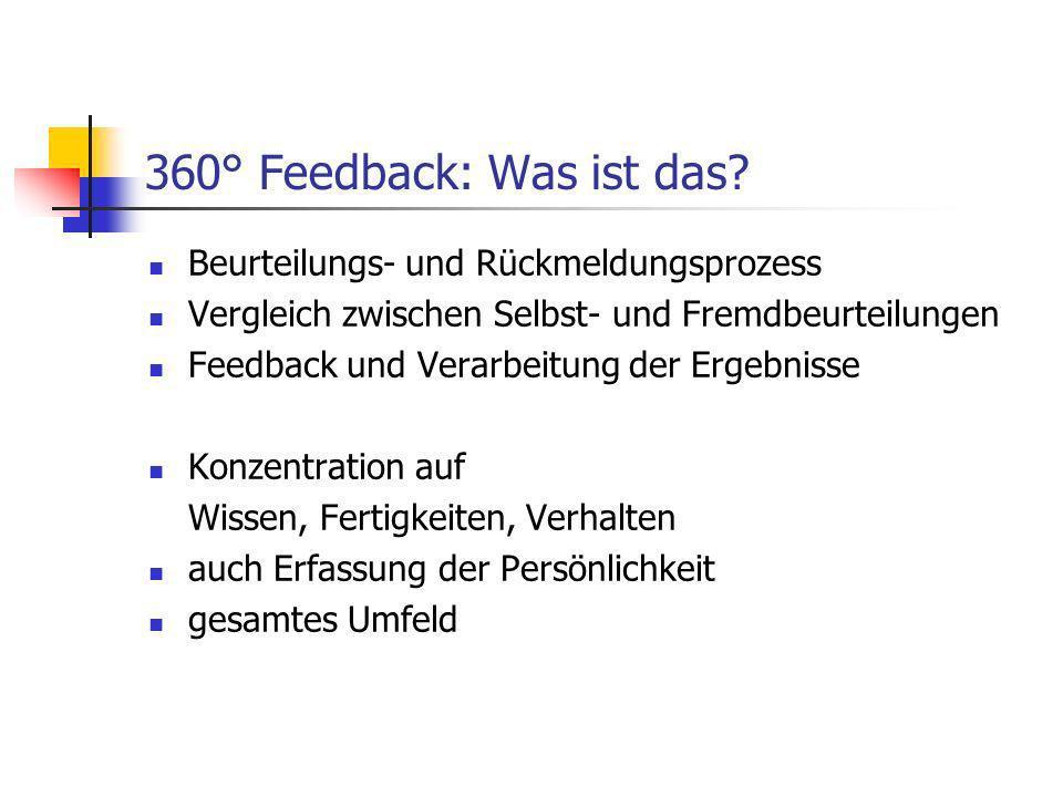 360° Feedback: Was ist das? Beurteilungs- und Rückmeldungsprozess Vergleich zwischen Selbst- und Fremdbeurteilungen Feedback und Verarbeitung der Erge