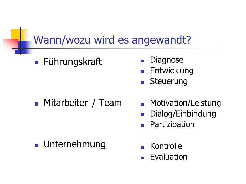 Wann/wozu wird es angewandt? Führungskraft Mitarbeiter / Team Unternehmung Diagnose Entwicklung Steuerung Motivation/Leistung Dialog/Einbindung Partiz