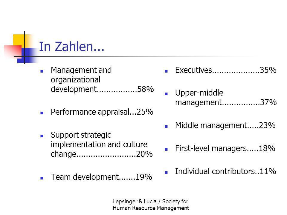 Lepsinger & Lucia / Society for Human Resource Management In Zahlen... Management and organizational development.................58% Performance appra