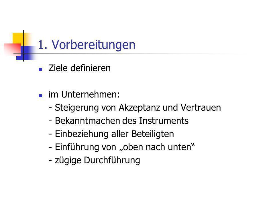 Literatur Hossiep, Paschen (2000).Persönlichkeitstests im Personalmanagement Schöning, H.(1996).