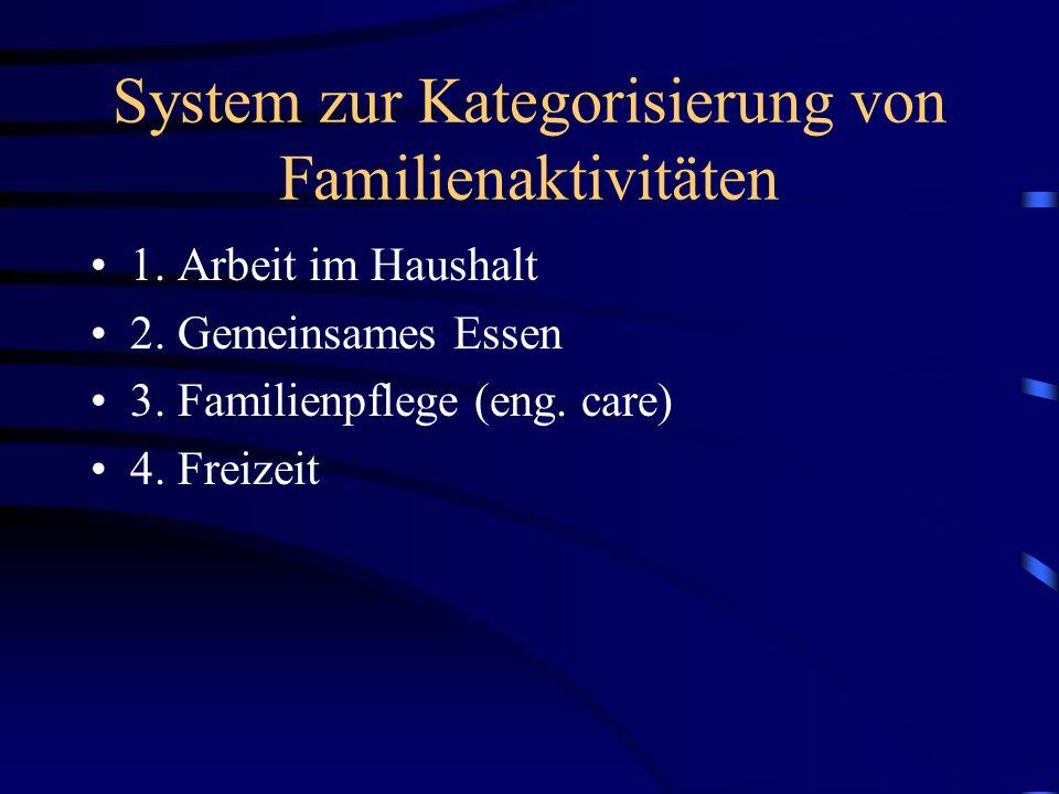 System zur Kategorisierung von Familienaktivitäten 1. Arbeit im Haushalt 2. Gemeinsames Essen 3. Familienpflege (eng. care) 4. Freizeit