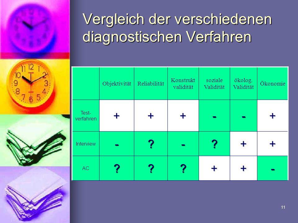 11 Vergleich der verschiedenen diagnostischen Verfahren ObjektivitätReliabilität Konstrukt validität soziale Validität ökolog. Validität Ökonomie Test